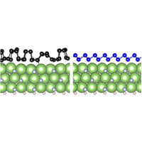 <b>Half Layer</b> By <b>Half Layer</b> Growth of a Blue Phosphorene Monolayer ...