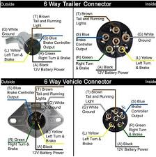 trailer plug wiring diagram 5 way south africa wiring diagrams trailor wiring diagram auto schematic 4 wire trailer