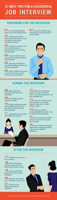 best tips for a successful job interview infographic infographic 21 best tips for a successful job interview