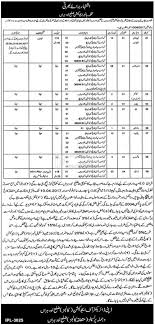 higher education department lodhran jobs paperpk jobs higher education department lodhran jobs 2017