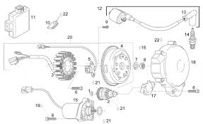 ducati energia wiring diagram ducati wiring diagrams ducati energia wiring diagram new rave unit and powervalve what next
