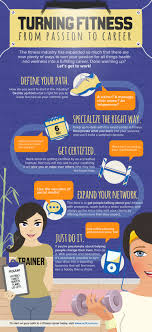turning fitness from passion to career ly turning fitness from passion to career infographic