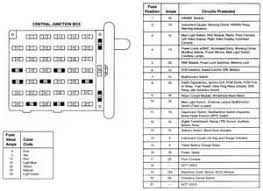 watch more like 2004 mustang fuse panel diagram 2004 ford mustang fuse box diagram also mustang fuse box diagram on