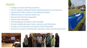 drake state community and technical college career coach services career coach services available