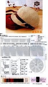 235ab56d68bb.jpg 672×1,207 ピクセル | Вязаные крючком шапки ...
