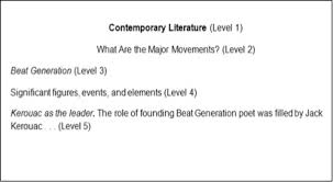 Turabian   Literature Review  Conducting  amp  Writing   LibGuides at     in text citations youtube