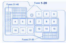 index of wp content uploads 2016 05 bmw 325i 1993 fuse box diagram 768x500 gif