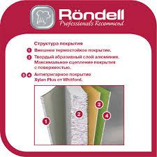 1252 <b>Сковорода</b> глубокая 28х7,5 см <b>Indigo Rondell</b>