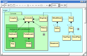 bouml   an uml tool boxclass diagram  the used drawing settings hide the attributes and operations