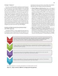 chapter best practices case study reports accelerating page 53