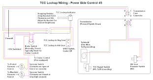 lockup tcc wiring th700r4wiringdiagram05 bmp 608 038 bytes
