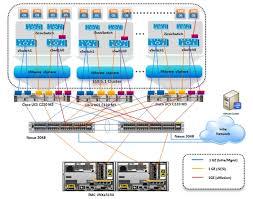 cisco virtualization solution for emc vspex with vmware vsphere    architecture for  vmware virtual machines
