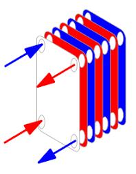 <b>Plate</b> heat exchanger - Wikipedia