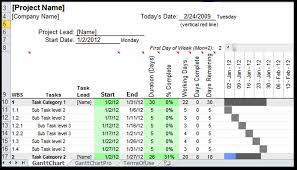 excel spreadsheet gantt chart template spreadsheet templates gantt chart google sheet sample