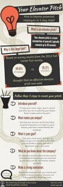 best ideas about second interview questions nd second interview see more impress employers in 30 seconds by your elevator pitch infographic