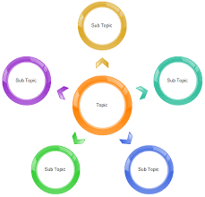 web diagram and cluster diagramweb   cluster diagram   cycle style