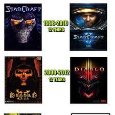 Half Life 3 Confirmed Btw. by clairvoyant - Meme Center via Relatably.com