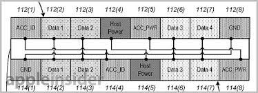wiring diagram for apple lightning connector wiring wiring diagram for lightning connector the wiring diagram on wiring diagram for apple lightning connector