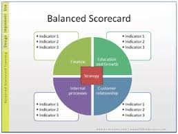 free  balanced scorecard examples and templatessimple balanced scorecards template