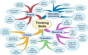 Critical thinking powerpoint for nurses   sludgeport    web fc  com Post to