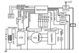cc wheeler wiring diagram tao tao 110cc atv wiring diagram tao image wiring 2007 taotao 110cc atv wiring diagram wiring