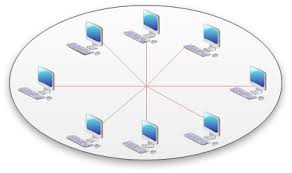 network topology diagrams  free examples  templates  software downloadstar network topology