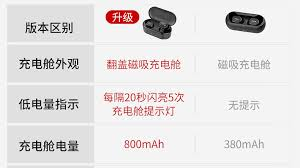 QCY / <b>SuoAi</b> etc - Budget Wireless Earbuds from China - www ...