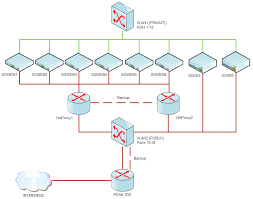 collection web server network diagram pictures   diagramsweb server network diagram photo album diagrams