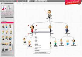 free online diagramming application to create professional    lovely charts screenshots