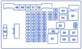 2008 chevy express fuse box diagram 2008 image index of wp content uploads 2016 08 on 2008 chevy express fuse box diagram