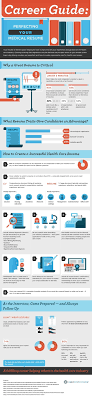 how to perfect your medical resume infographic