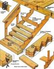 Лестницы своими руками из дерева фото