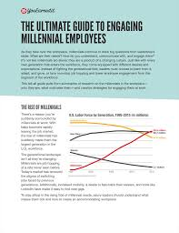 employee engagement ideas for millennials the ultimate guide ultimate guide to engaging millennial employees
