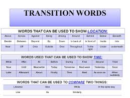Conjunction Great Site for Paragraph Writing Prompts and Worksheets  Great list of Transitional Words