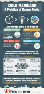 human rights and justice girls not brides infographic