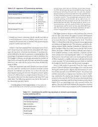 chapter preconstruction services case studies estimating page 31