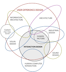 essay graphic designer job description wordtemplates net essay the difference between a ux designer and ui developer melbourne graphic