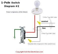 single pole switch diagram single pole switch diagram   shows the power source starting at the fixture box  singlepoleswitchdiagram