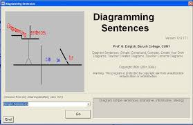 diagramming sentencesthe list box opens to numerous choices  simple sentences  compound complex sentences      for to or that     type sentences  miscellaneous sentences      create your