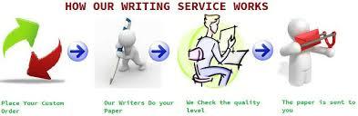 buy custom papers FAMU Online