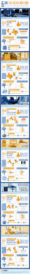 best images about in demand job marketing jobs 17 best images about in demand job marketing jobs jobs for veterans and the future
