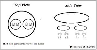StoryAlity #100 – The Holon-Parton Structure of the Meme – the ... via Relatably.com