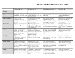 personal narrative descriptive writing rubric writing rubrics acircmiddot personal narrative descriptive writing rubric