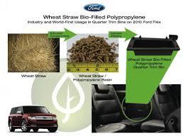 Product Design of <b>Wheat Straw Polypropylene</b> Composite