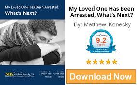 Dui, lawyer - The Law Office of Matthew Konecky, P.A. - Palm Beach ...
