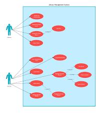 library management system   use case diagram  uml     creately