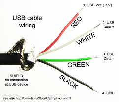 tutorial making a usb to molex for a ck3 or other things this is a usb cable diagram here we can see