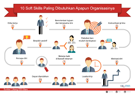 soft skill paling dibutuhkan apapun organisasinya ceo 10 soft skill paling dibutuhkan apapun organisasinya