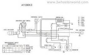 wiring diagram for polaris outlaw 90 wiring wiring diagrams 2004 polaris sportsman 90 wiring diagram images