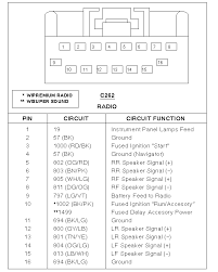 wiring diagram for 2004 ford explorer radio the wiring diagram 2004 ford excursion radio wiring diagram 2004 printable wiring diagram